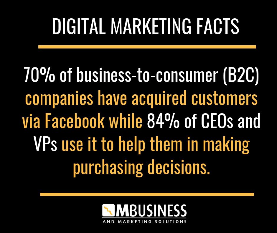 social media marketing brisbane gold coast facts