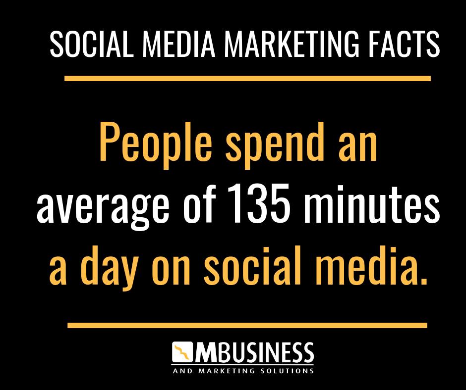 social media marketing brisbane toowoomba facts